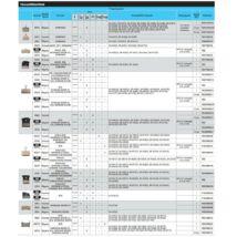 Shimano Fékbetét Mtb G04Ti Metal Brm8000/985/785/675/666/S700/Cx75/615